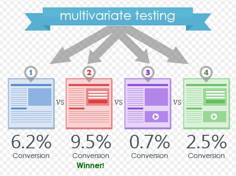 multivariate-test